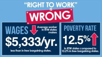 The Racist Origins of Right to Work